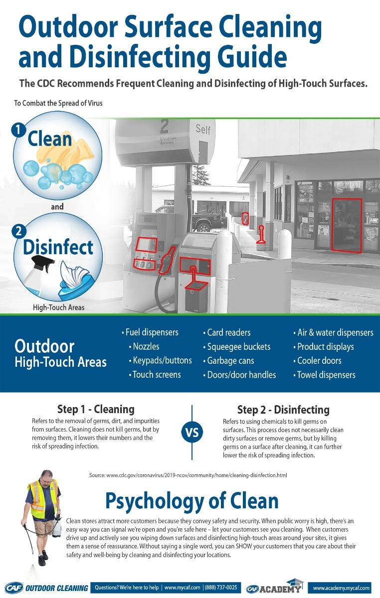 Outdoor Surface Cleaning and Disinfecting