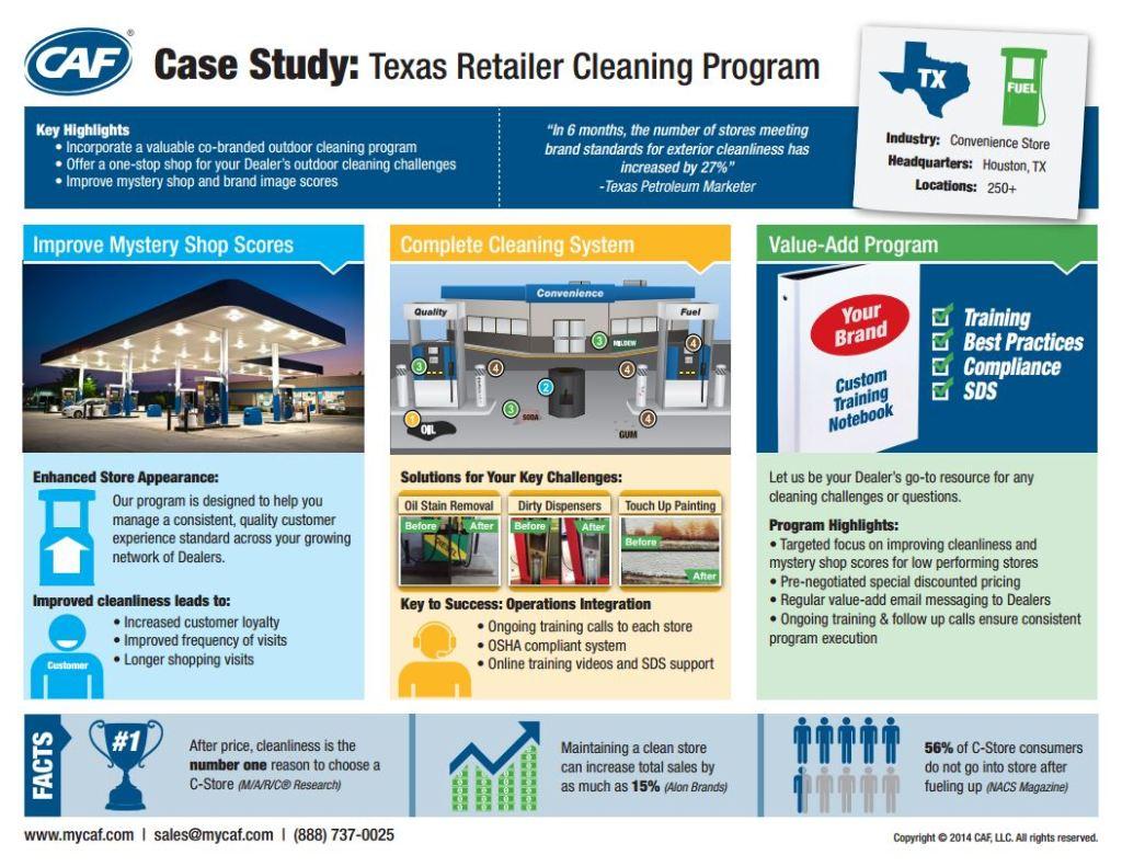 Case Study - Texas Retailer Cleaning Program