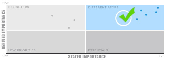 stated_derived-chart