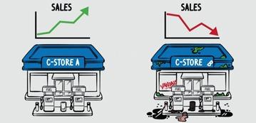 cssm-stores